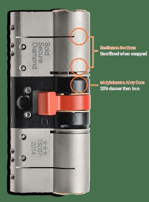 Brisant Ultion anti-snap locks for upvc doors meet the diamond and kitemark standards.